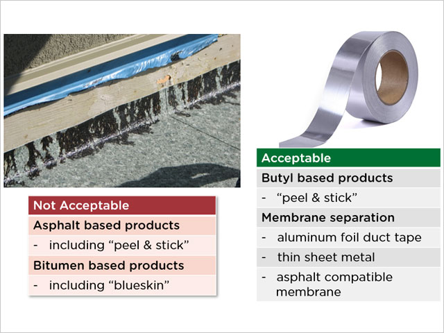 compatible and not compatible products to Duradek Membranes